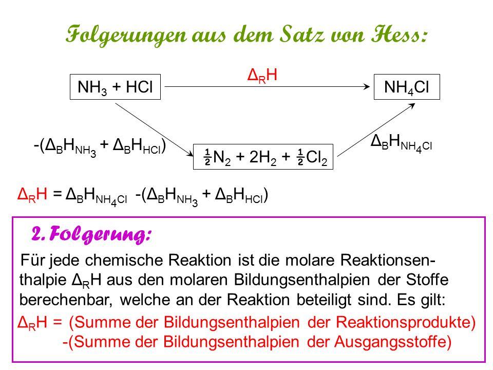 Folgerungen aus dem Satz von Hess: NH 3 + HCl ½ N 2 + 2H 2 + ½ Cl 2 -(Δ B H NH 3 + Δ B H HCl ) NH 4 Cl Δ B H NH 4 Cl ΔRHΔRH Nebenrechnung: ½ N 2 + 1 ½