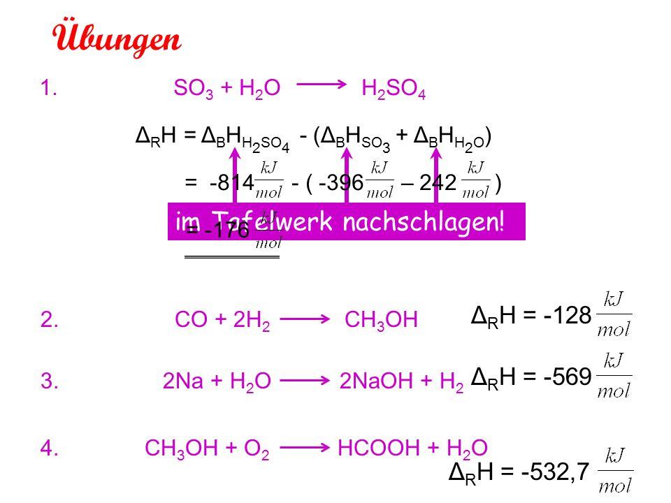 Δ R H = Δ B H CH 3 OH - (Δ B H CO + 2  Δ B H H 2 ) = -238,5 - ( -110,5 - 2  0 ) = -128 im Tafelwerk nachschlagen! Übungen 1. SO 3 + H 2 O H 2 SO 4 Δ