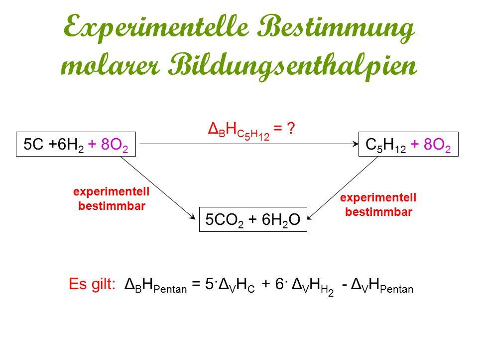Δ B H C 5 H 12 = ? experimentell bestimmbar 5C +6H 2 + 8O 2 C 5 H 12 + 8O 2 5CO 2 + 6H 2 O Es gilt: Δ B H Pentan = 5·Δ V H C + 6· Δ V H H 2 - Δ V H Pe
