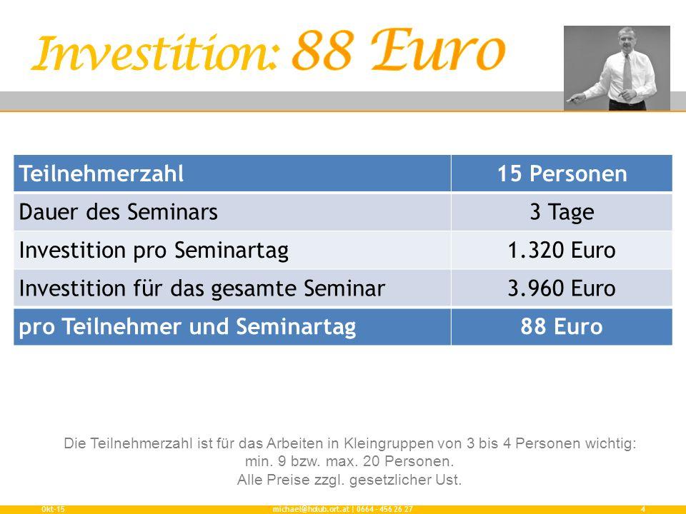 Teilnehmerzahl15 Personen Dauer des Seminars3 Tage Investition pro Seminartag1.320 Euro Investition für das gesamte Seminar3.960 Euro pro Teilnehmer u
