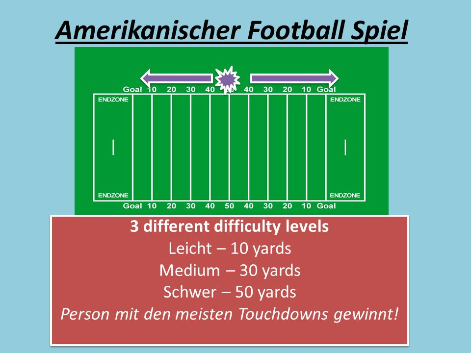 Amerikanischer Football Spiel 3 different difficulty levels Leicht – 10 yards Medium – 30 yards Schwer – 50 yards Person mit den meisten Touchdowns ge