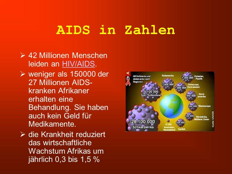 AIDS in Zahlen  42 Millionen Menschen leiden an HIV/AIDS.HIV/AIDS  weniger als 150000 der 27 Millionen AIDS- kranken Afrikaner erhalten eine Behandl