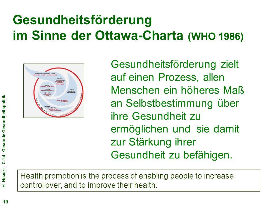 H. Noack: C 1.4 Gesunde Gesundheitspolitik 10 Gesundheitsförderung zielt auf einen Prozess, allen Menschen ein höheres Maß an Selbstbestimmung über ih