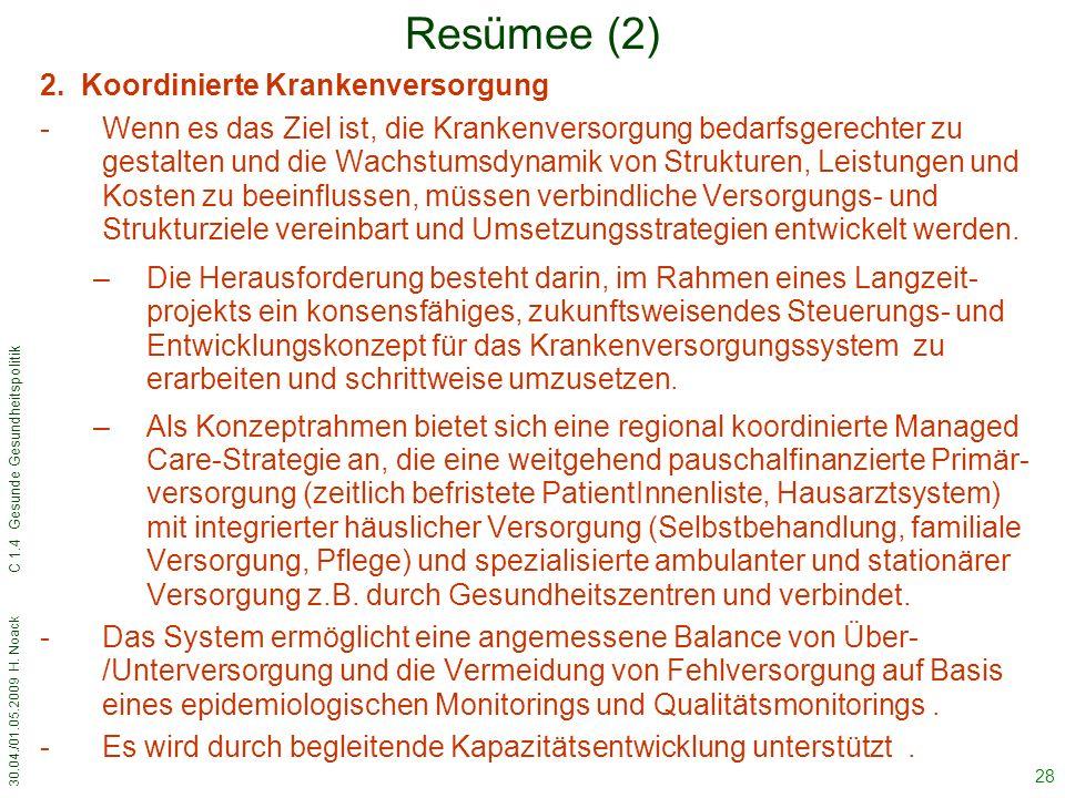 30.04./01.05.2009 H. Noack C 1.4 Gesunde Gesundheitspolitik 28 Resümee (2) 2.