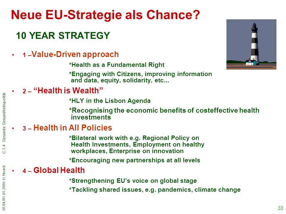 30.04./01.05.2009 H. Noack C 1.4 Gesunde Gesundheitspolitik 33 Neue EU-Strategie als Chance.