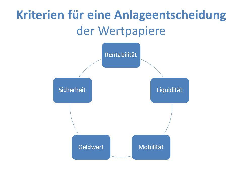 Kriterien für eine Anlageentscheidung der Wertpapiere RentabilitätLiquiditätMobilitätGeldwertSicherheit