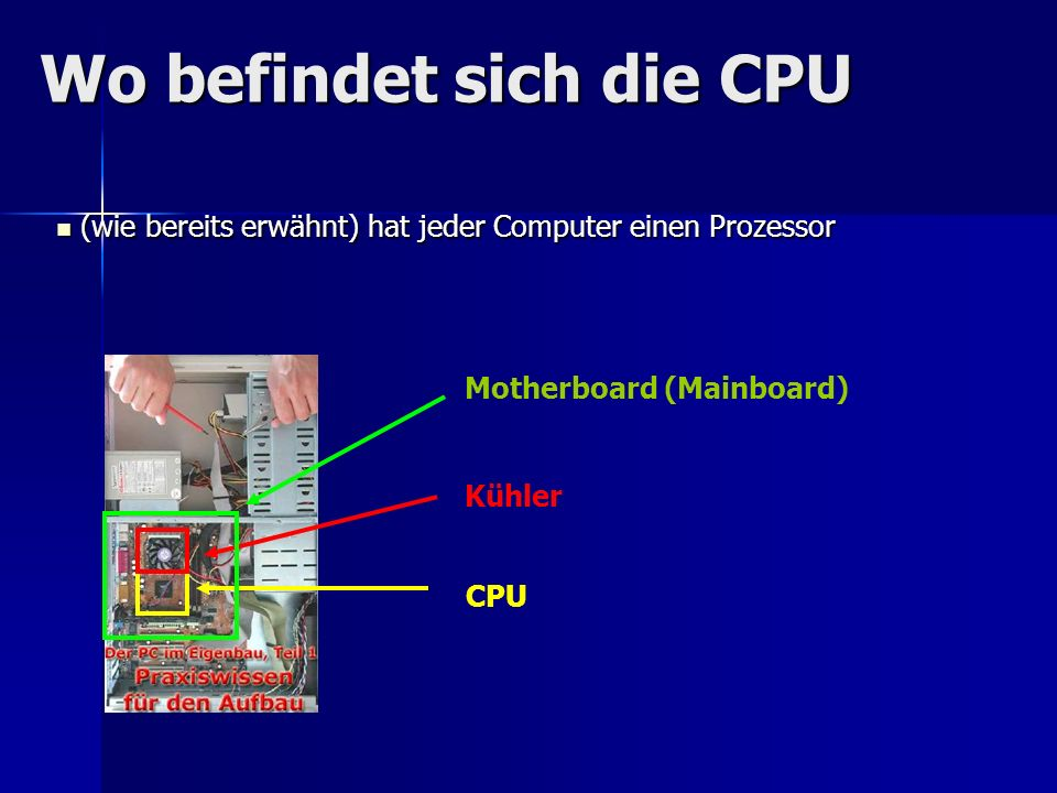 Wo befindet sich die CPU (wie bereits erwähnt) hat jeder Computer einen Prozessor (wie bereits erwähnt) hat jeder Computer einen Prozessor CPU Kühler