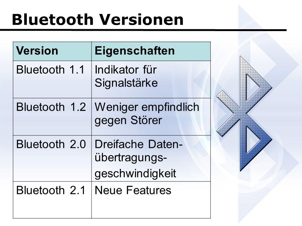 Bluetooth Versionen VersionEigenschaften Bluetooth 1.1Indikator für Signalstärke Bluetooth 1.2 Weniger empfindlich gegen Störer Bluetooth 2.0 Dreifach