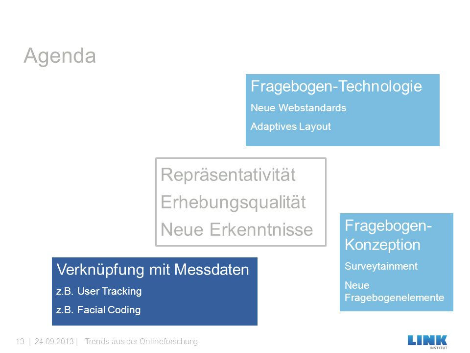 Fragebogen-Technologie Neue Webstandards Adaptives Layout Verknüpfung mit Messdaten z.B.