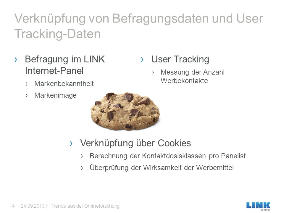 Verknüpfung von Befragungsdaten und User Tracking-Daten › Befragung im LINK Internet-Panel › Markenbekanntheit › Markenimage › User Tracking › Messung