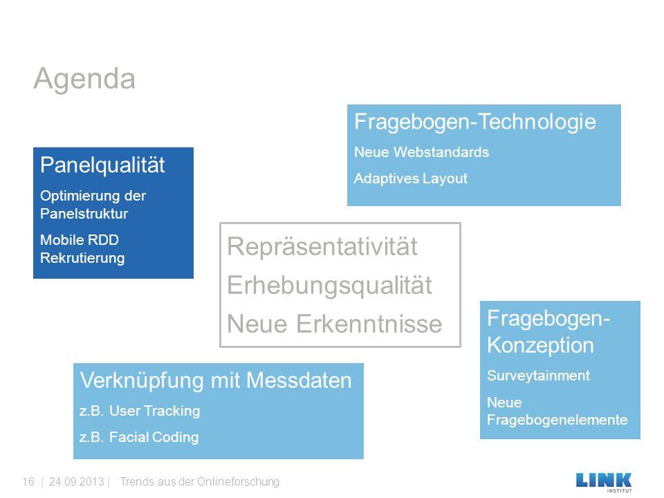 Fragebogen-Technologie Neue Webstandards Adaptives Layout Panelqualität Optimierung der Panelstruktur Mobile RDD Rekrutierung Verknüpfung mit Messdate