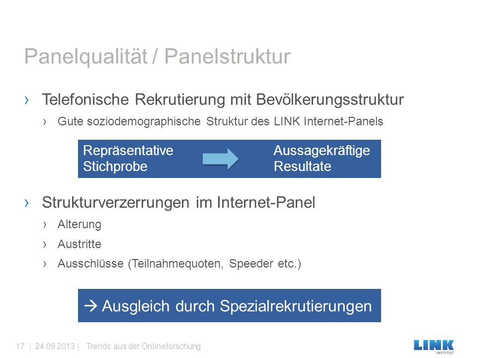 › Telefonische Rekrutierung mit Bevölkerungsstruktur › Gute soziodemographische Struktur des LINK Internet-Panels › Strukturverzerrungen im Internet-P