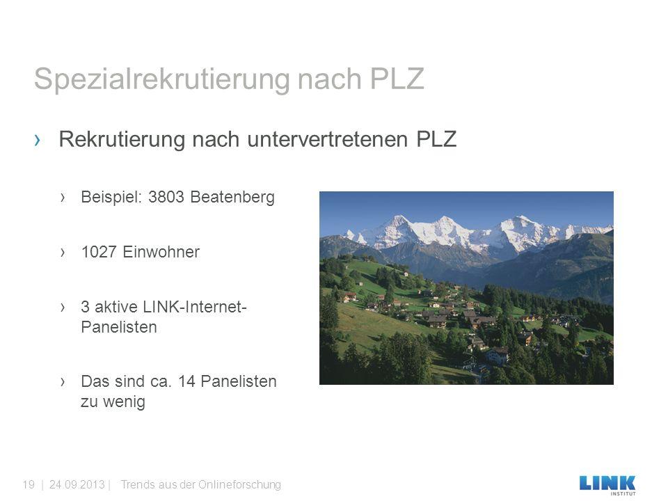 Spezialrekrutierung nach PLZ › Rekrutierung nach untervertretenen PLZ › Beispiel: 3803 Beatenberg › 1027 Einwohner › 3 aktive LINK-Internet- Panelisten › Das sind ca.