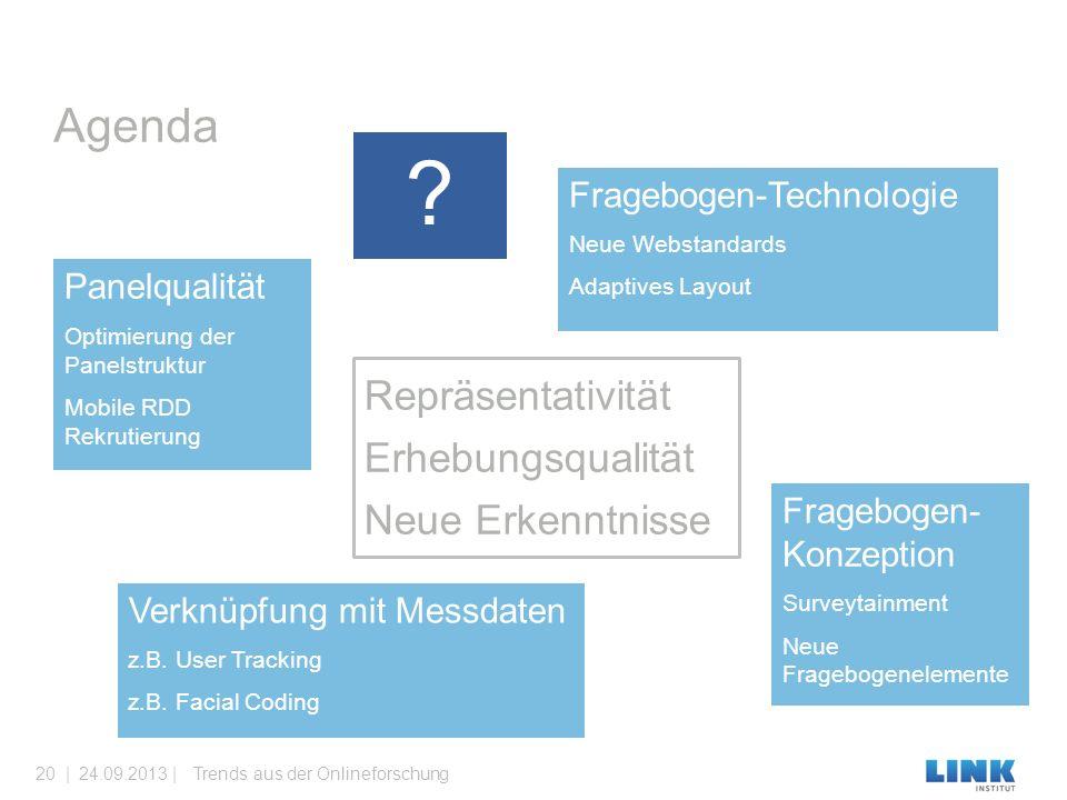 Fragebogen-Technologie Neue Webstandards Adaptives Layout Panelqualität Optimierung der Panelstruktur Mobile RDD Rekrutierung Verknüpfung mit Messdaten z.B.