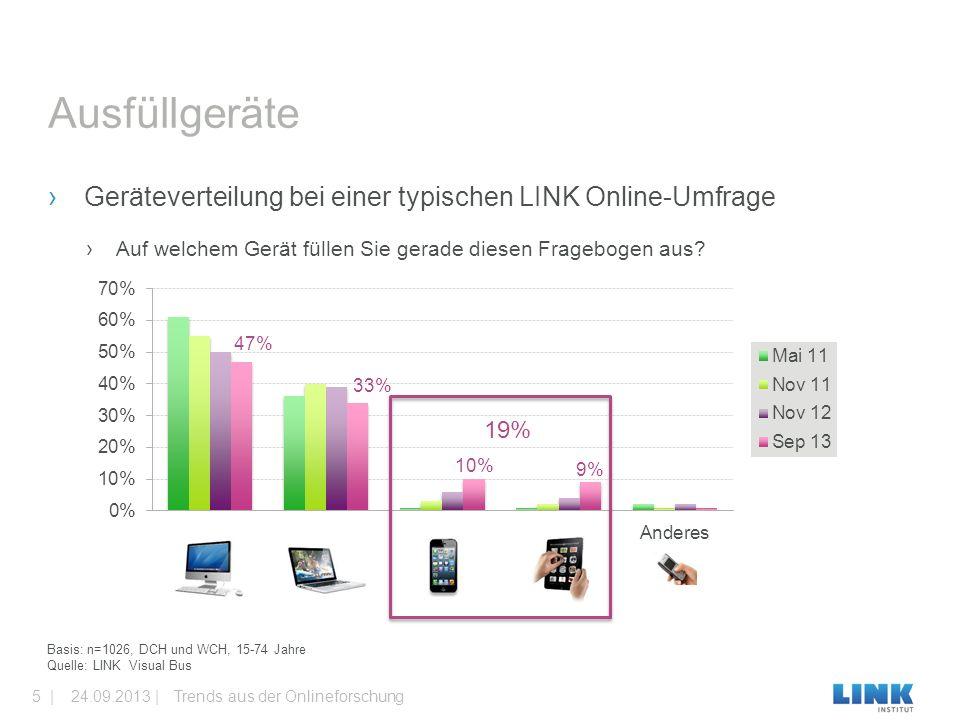 › Geräteverteilung bei einer typischen LINK Online-Umfrage › Auf welchem Gerät füllen Sie gerade diesen Fragebogen aus? Ausfüllgeräte Basis: n=1026, D