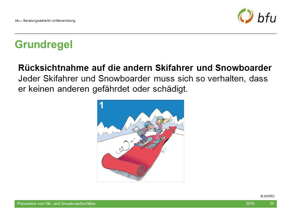 bfu – Beratungsstelle für Unfallverhütung Grundregel 2015 Prävention von Ski- und Snowboardunfällen 15 Rücksichtnahme auf die andern Skifahrer und Sno