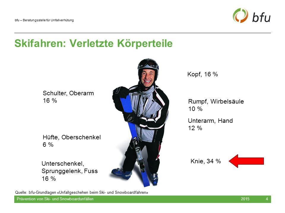 bfu – Beratungsstelle für Unfallverhütung 2015 Prävention von Ski- und Snowboardunfällen 5 Snowboardfahren: Verletzte Körperteile Schulter, Oberarm 22 % Hüfte, Oberschenkel 4 % Unterschenkel, Sprunggelenk, Fuss 10 % Kopf, 15 % Rumpf, Wirbelsäule 12 % Unterarm, Hand 31 % Knie, 10 % –Quelle: bfu-Grundlagen «Unfallgeschehen beim Ski- und Snowboardfahren»