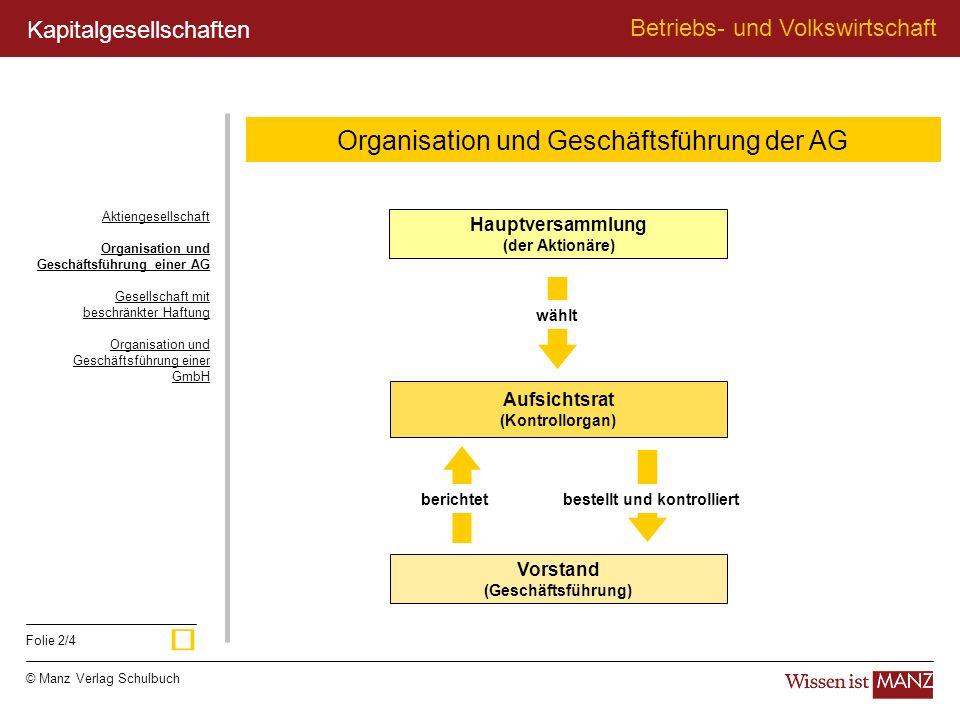 © Manz Verlag Schulbuch Betriebs- und Volkswirtschaft Folie 2/4 Hauptversammlung (der Aktionäre) Aufsichtsrat (Kontrollorgan) wählt Kapitalgesellschaf