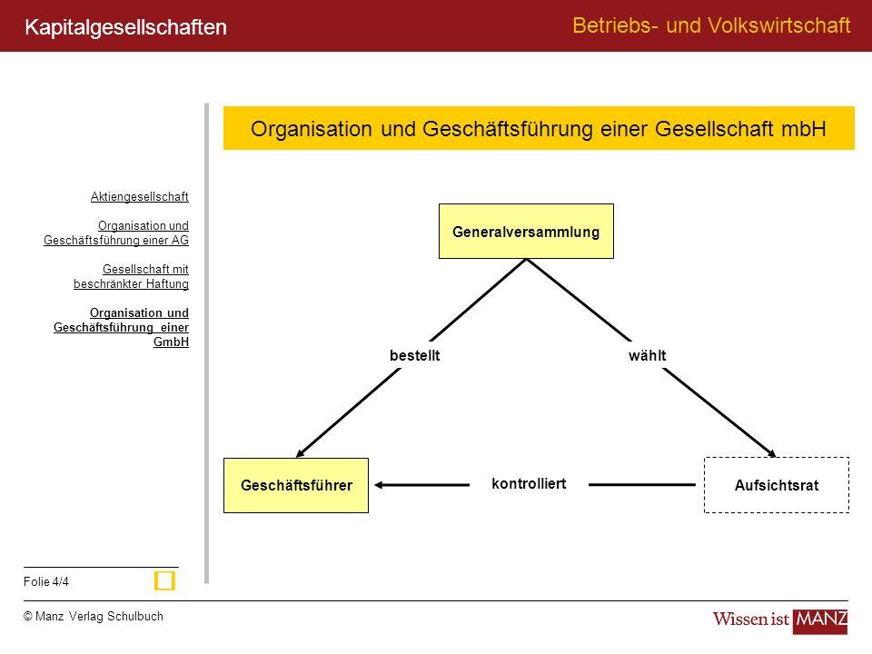 © Manz Verlag Schulbuch Betriebs- und Volkswirtschaft Folie 4/4 Geschäftsführer bestellt kontrolliert Aufsichtsrat wählt Kapitalgesellschaften Organis