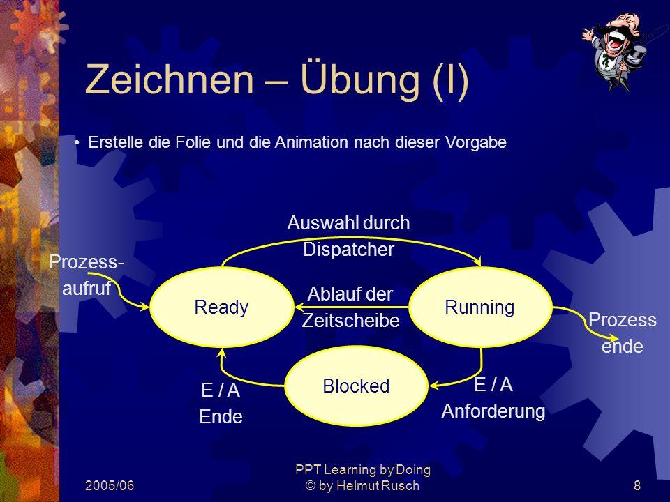 2005/06 PPT Learning by Doing © by Helmut Rusch8 Zeichnen – Übung (I) ReadyRunning Blocked Ablauf der Zeitscheibe Auswahl durch Dispatcher E / A Anforderung E / A Ende Prozess- aufruf Prozess ende Erstelle die Folie und die Animation nach dieser Vorgabe