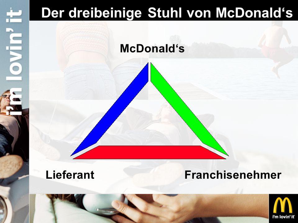 Der dreibeinige Stuhl von McDonald's LieferantFranchisenehmer McDonald's