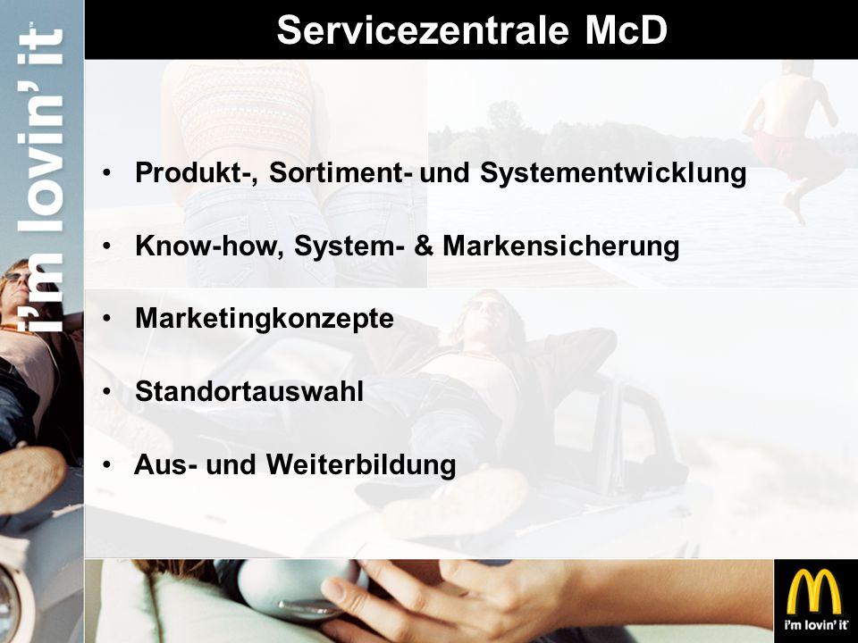 Servicezentrale McD Produkt-, Sortiment- und Systementwicklung Know-how, System- & Markensicherung Marketingkonzepte Standortauswahl Aus- und Weiterbi