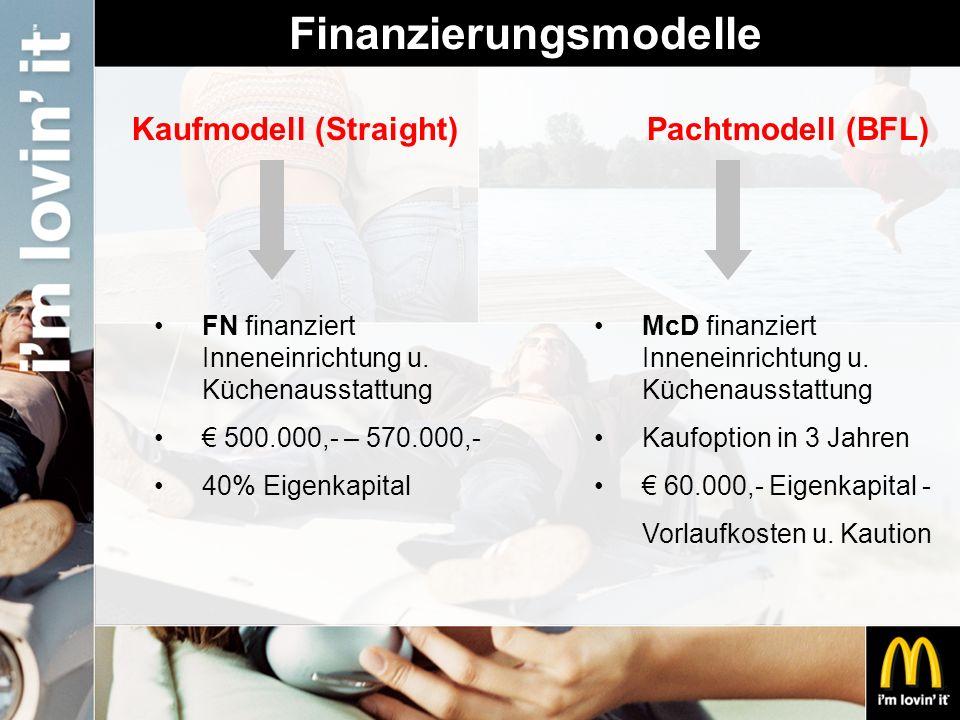 Finanzierungsmodelle Kaufmodell (Straight) Pachtmodell (BFL) FN finanziert Inneneinrichtung u. Küchenausstattung € 500.000,- – 570.000,- 40% Eigenkapi