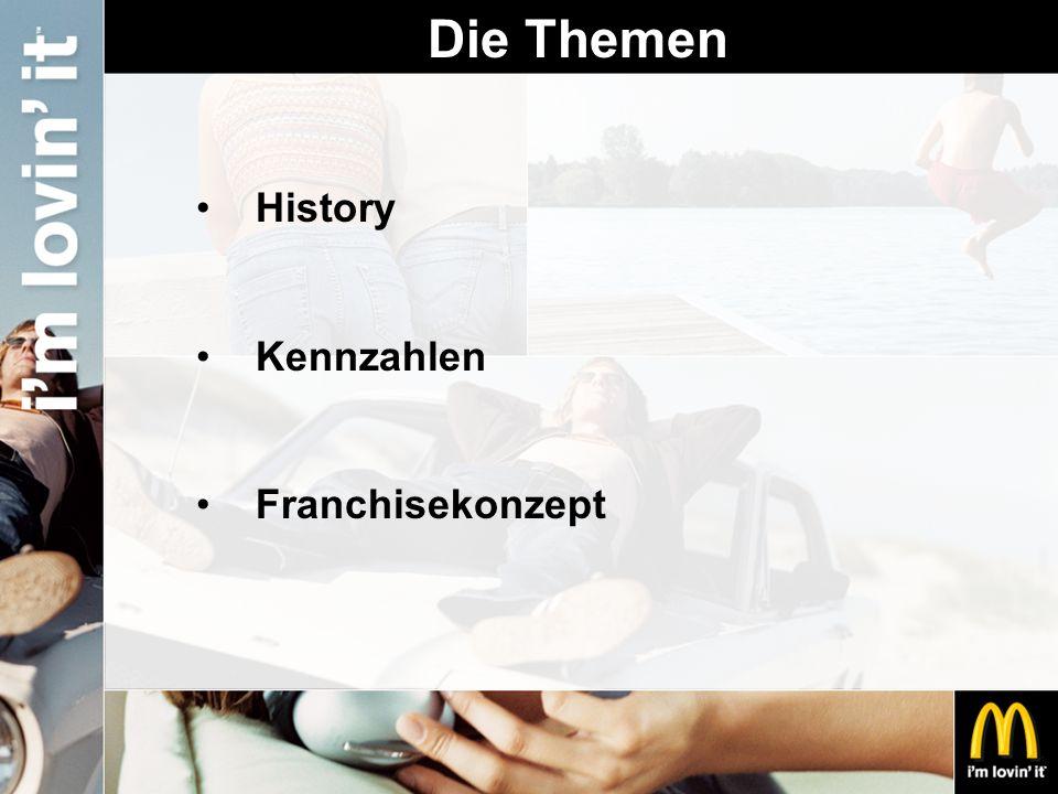 Die Themen History Kennzahlen Franchisekonzept