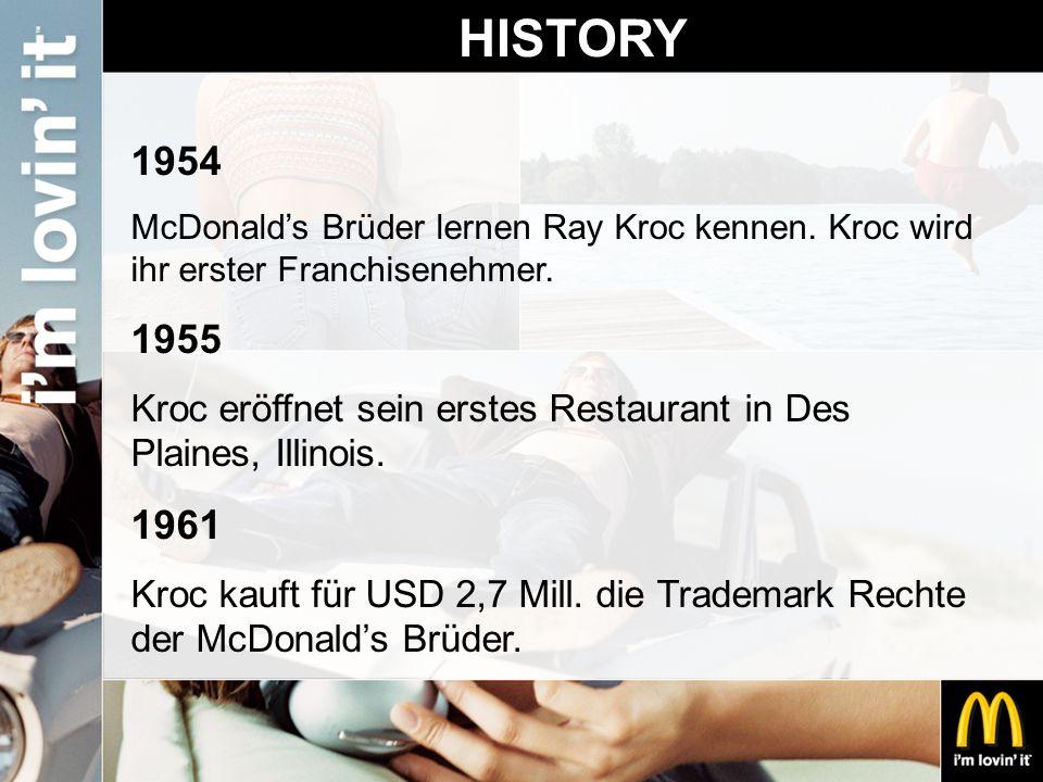 Kennzahlen McDonald's weltweit 1965 Börsennotierung 1967 Erstes McDonald's Restaurant außerhalb der USA 1977Erstes Mc Donald´s Restaurant in Österreich 1978 5.000 Restaurants 1987 10.000 Restaurants 1997 20.000 Restaurants 2005 über 31.000 Restaurants in 119 Ländern, mehr als 45 Millionen Gäste pro Tag.