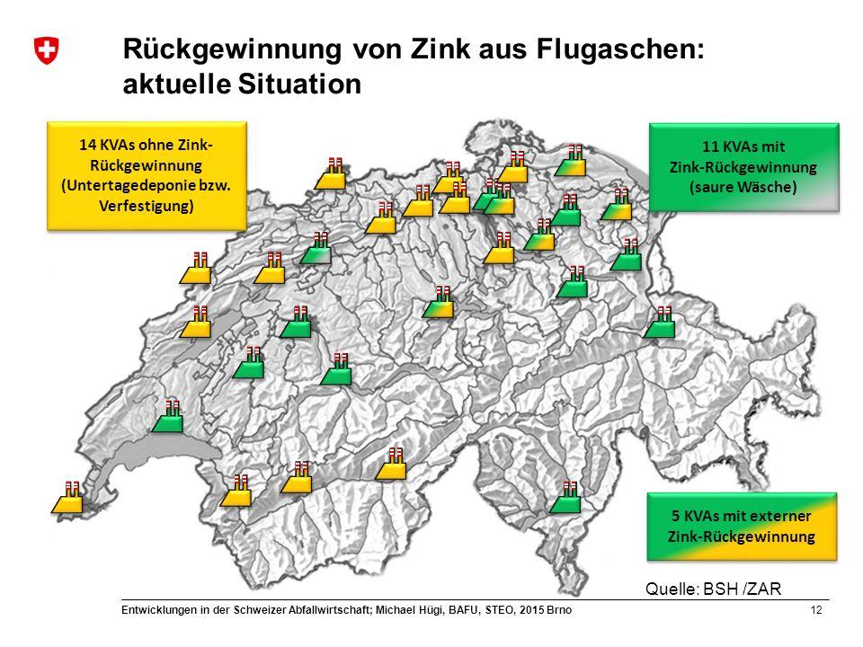 12 Entwicklungen in der Schweizer Abfallwirtschaft; Michael Hügi, BAFU, STEO, 2015 Brno Rückgewinnung von Zink aus Flugaschen: aktuelle Situation 5 KVAs mit externer Zink-Rückgewinnung 11 KVAs mit Zink-Rückgewinnung (saure Wäsche) 11 KVAs mit Zink-Rückgewinnung (saure Wäsche) 14 KVAs ohne Zink- Rückgewinnung (Untertagedeponie bzw.