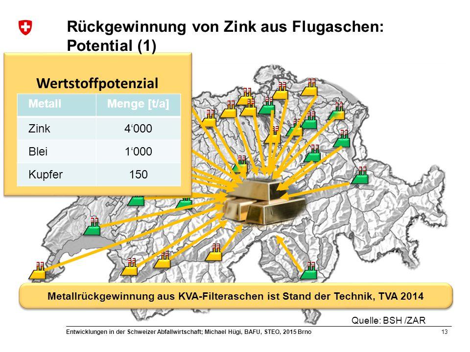 13 Entwicklungen in der Schweizer Abfallwirtschaft; Michael Hügi, BAFU, STEO, 2015 Brno Wertstoffpotenzial MetallMenge [t/a] Zink4'000 Blei1'000 Kupfe