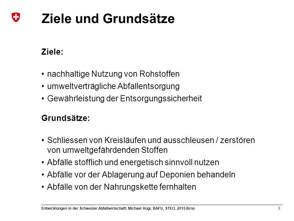 3 Entwicklungen in der Schweizer Abfallwirtschaft; Michael Hügi, BAFU, STEO, 2015 Brno Ziele und Grundsätze Ziele: nachhaltige Nutzung von Rohstoffen umweltverträgliche Abfallentsorgung Gewährleistung der Entsorgungssicherheit Grundsätze: Schliessen von Kreisläufen und ausschleusen / zerstören von umweltgefährdenden Stoffen Abfälle stofflich und energetisch sinnvoll nutzen Abfälle vor der Ablagerung auf Deponien behandeln Abfälle von der Nahrungskette fernhalten