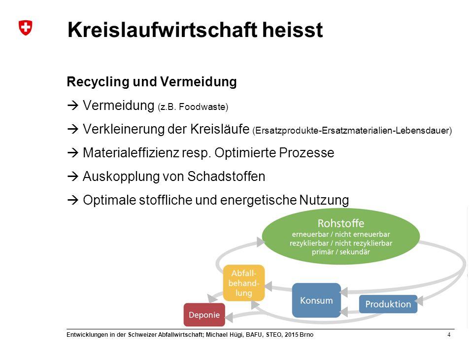 15 Entwicklungen in der Schweizer Abfallwirtschaft; Michael Hügi, BAFU, STEO, 2015 Brno Revision der Gesetzgebung 2016 (Technische Verordnung über Abfälle TVA) Neu: Rückgewinnung von Metallen aus KVA-Filterasche Ausnutzung des Potentials von 4'000 t Zink /a Energie Netto Effizienz (ENE) von 55% bei KVA energetische Optimierung von MVA Rückgewinnung von Phosphor aus Klärschlamm Ressourcenschonung