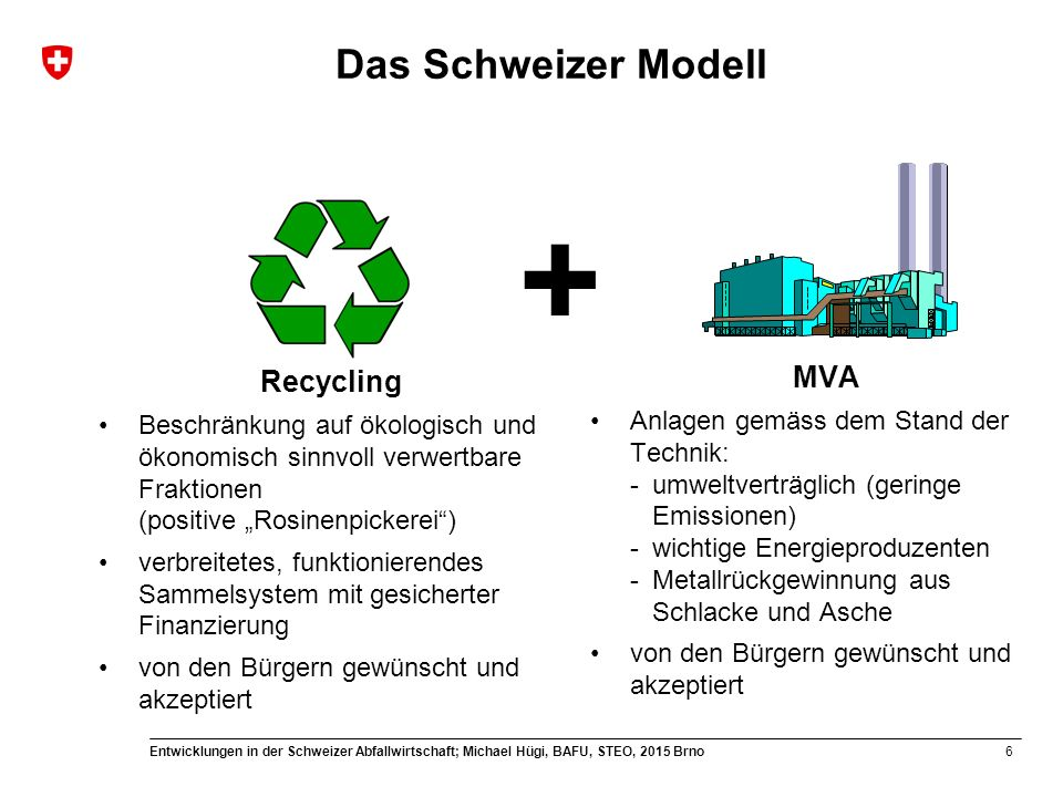 """6 Entwicklungen in der Schweizer Abfallwirtschaft; Michael Hügi, BAFU, STEO, 2015 Brno Das Schweizer Modell MVA Anlagen gemäss dem Stand der Technik: - umweltverträglich (geringe Emissionen) - wichtige Energieproduzenten - Metallrückgewinnung aus Schlacke und Asche von den Bürgern gewünscht und akzeptiert Recycling Beschränkung auf ökologisch und ökonomisch sinnvoll verwertbare Fraktionen (positive """"Rosinenpickerei ) verbreitetes, funktionierendes Sammelsystem mit gesicherter Finanzierung von den Bürgern gewünscht und akzeptiert +"""