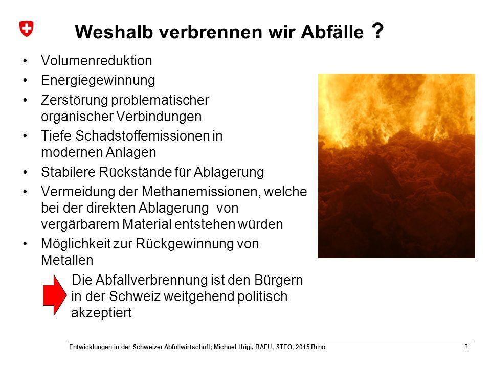 9 Entwicklungen in der Schweizer Abfallwirtschaft; Michael Hügi, BAFU, STEO, 2015 Brno Die Verbrennung nach dem Stand der Technik wandelt organische Stoffe um Wasser Kohlendioxid Kochsalz Stickstoff Verbrennung nach dem Stand der Technik