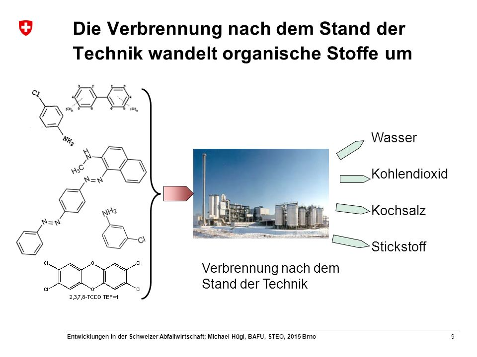 9 Entwicklungen in der Schweizer Abfallwirtschaft; Michael Hügi, BAFU, STEO, 2015 Brno Die Verbrennung nach dem Stand der Technik wandelt organische S