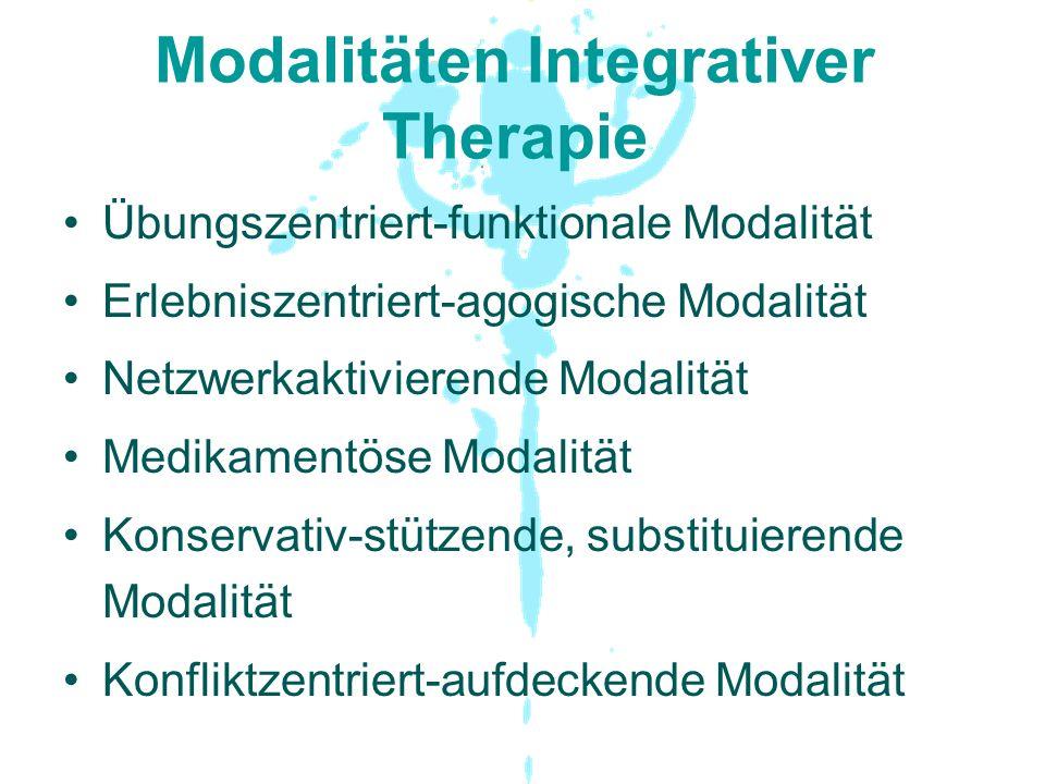 Modalitäten Integrativer Therapie Übungszentriert-funktionale Modalität Erlebniszentriert-agogische Modalität Netzwerkaktivierende Modalität Medikamen