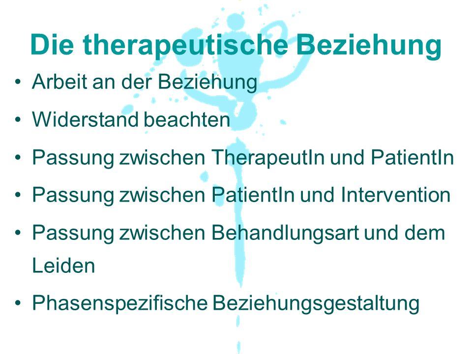 Die therapeutische Beziehung Arbeit an der Beziehung Widerstand beachten Passung zwischen TherapeutIn und PatientIn Passung zwischen PatientIn und Int