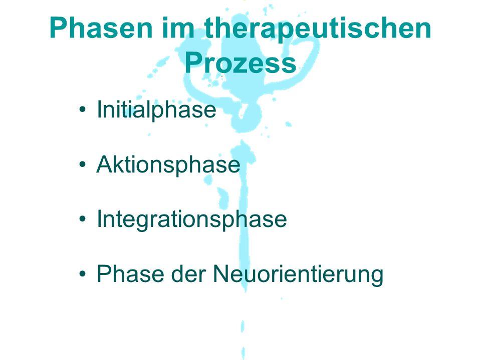 Phasen im therapeutischen Prozess Initialphase Aktionsphase Integrationsphase Phase der Neuorientierung