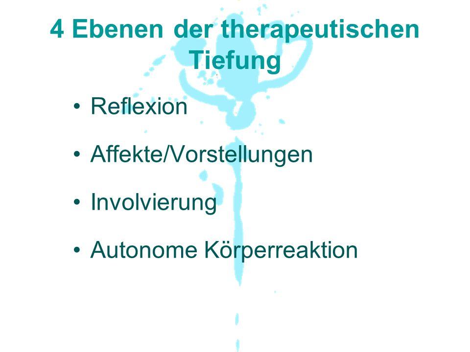 4 Ebenen der therapeutischen Tiefung Reflexion Affekte/Vorstellungen Involvierung Autonome Körperreaktion