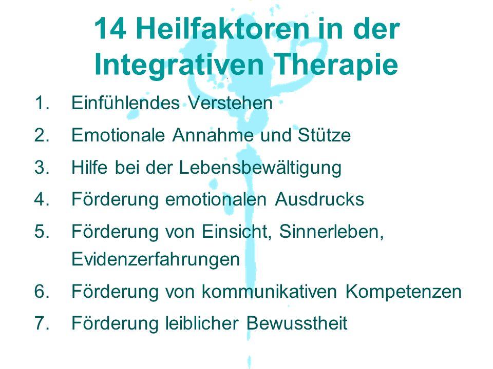 14 Heilfaktoren in der Integrativen Therapie 1.Einfühlendes Verstehen 2.Emotionale Annahme und Stütze 3.Hilfe bei der Lebensbewältigung 4.Förderung em