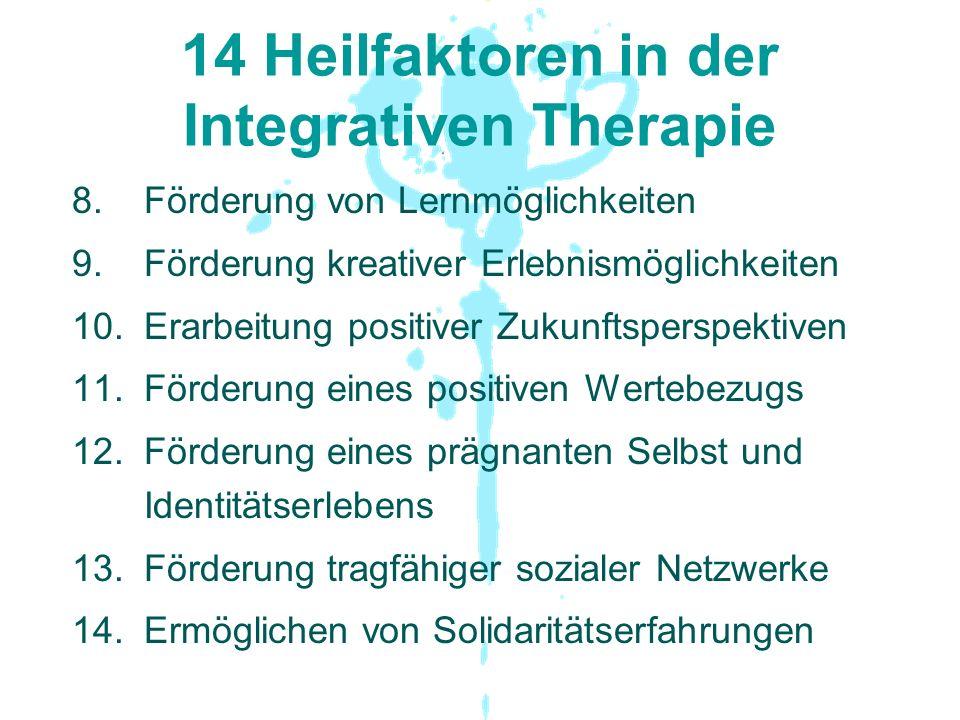 14 Heilfaktoren in der Integrativen Therapie 8.Förderung von Lernmöglichkeiten 9.Förderung kreativer Erlebnismöglichkeiten 10.Erarbeitung positiver Zu