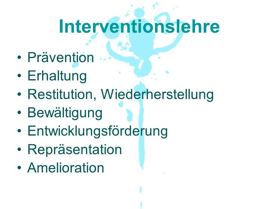 Interventionslehre Prävention Erhaltung Restitution, Wiederherstellung Bewältigung Entwicklungsförderung Repräsentation Amelioration