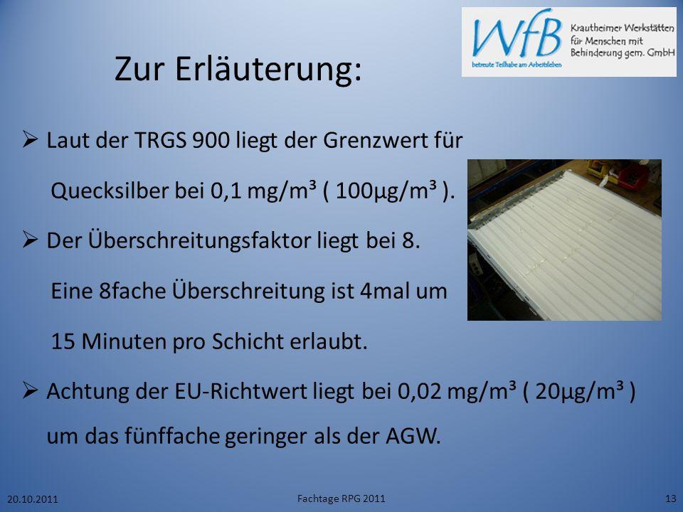 Zur Erläuterung:  Laut der TRGS 900 liegt der Grenzwert für Quecksilber bei 0,1 mg/m³ ( 100µg/m³ ).