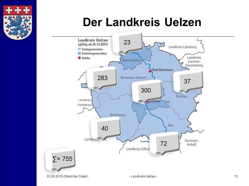 22.09.2015 (Stand der Daten)- Landkreis Uelzen -13 Der Landkreis Uelzen 300 283 23 37 72 40 ∑= 755