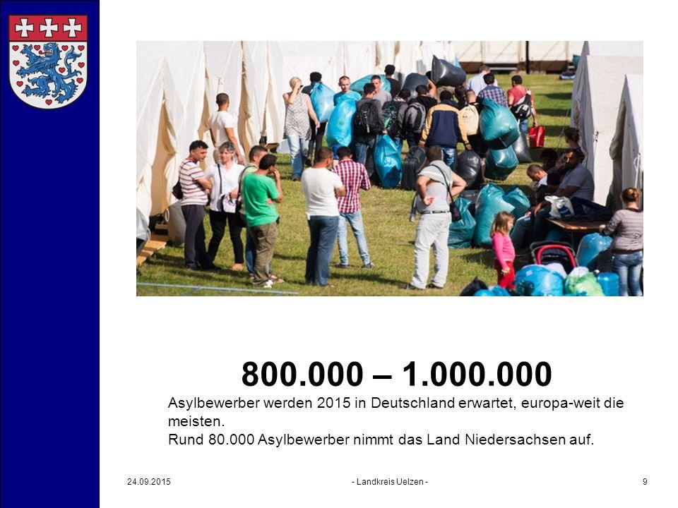 24.09.2015- Landkreis Uelzen -9 800.000 – 1.000.000 Asylbewerber werden 2015 in Deutschland erwartet, europa-weit die meisten. Rund 80.000 Asylbewerbe