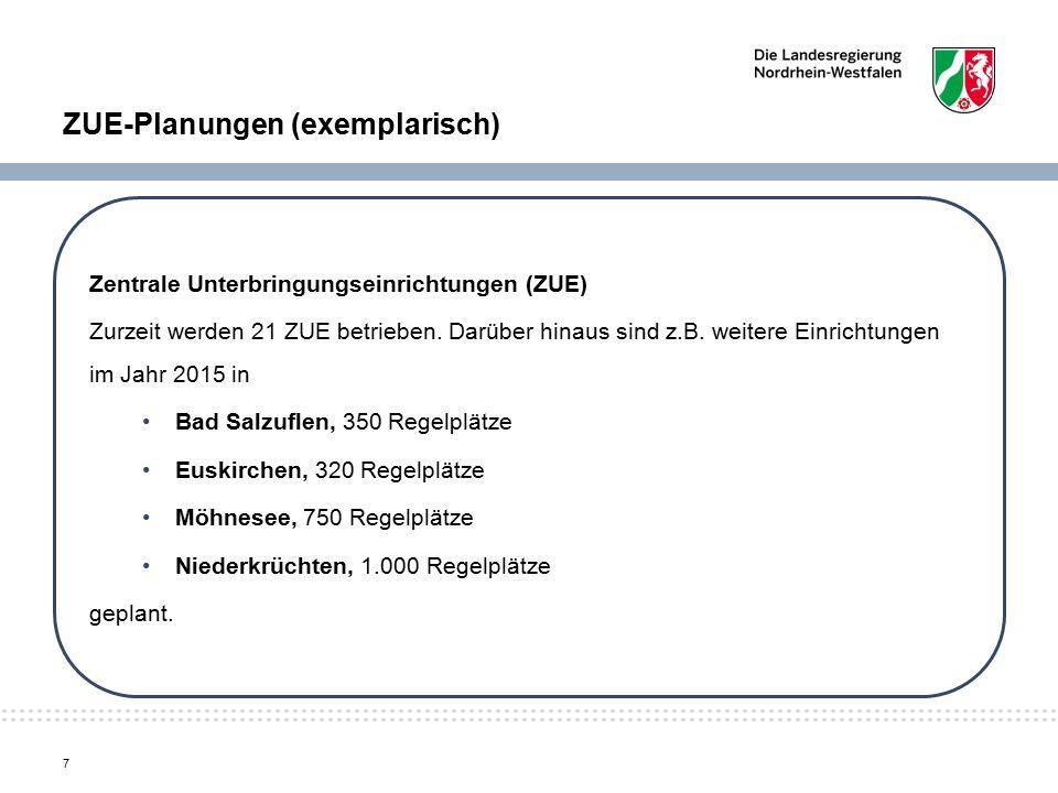 Zentrale Unterbringungseinrichtungen (ZUE) Zurzeit werden 21 ZUE betrieben. Darüber hinaus sind z.B. weitere Einrichtungen im Jahr 2015 in Bad Salzufl