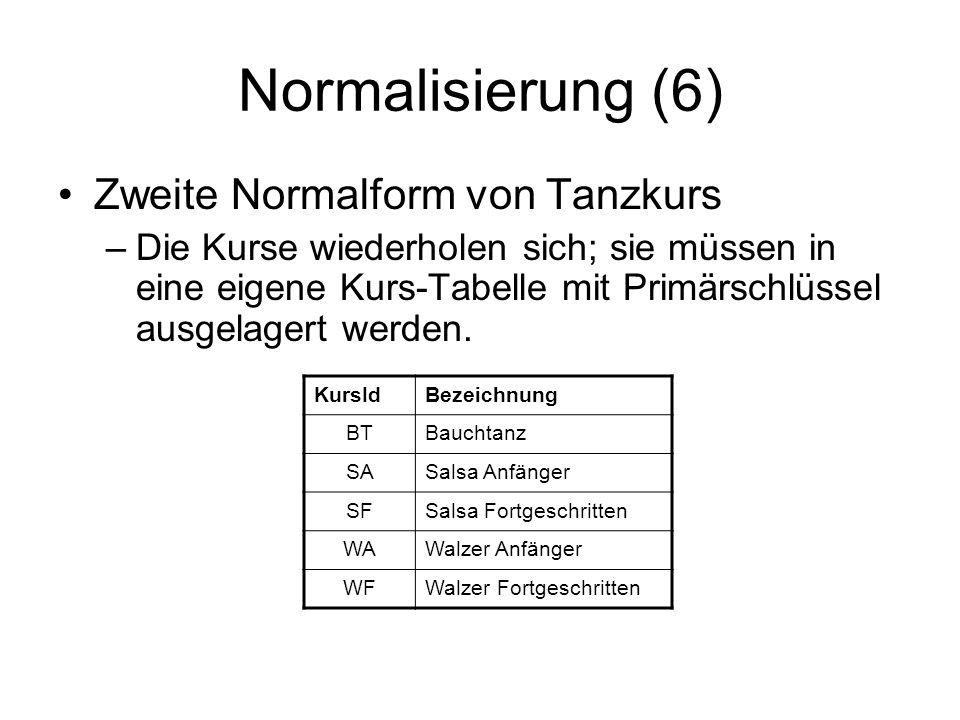 Normalisierung (6) Zweite Normalform von Tanzkurs –Die Kurse wiederholen sich; sie müssen in eine eigene Kurs-Tabelle mit Primärschlüssel ausgelagert