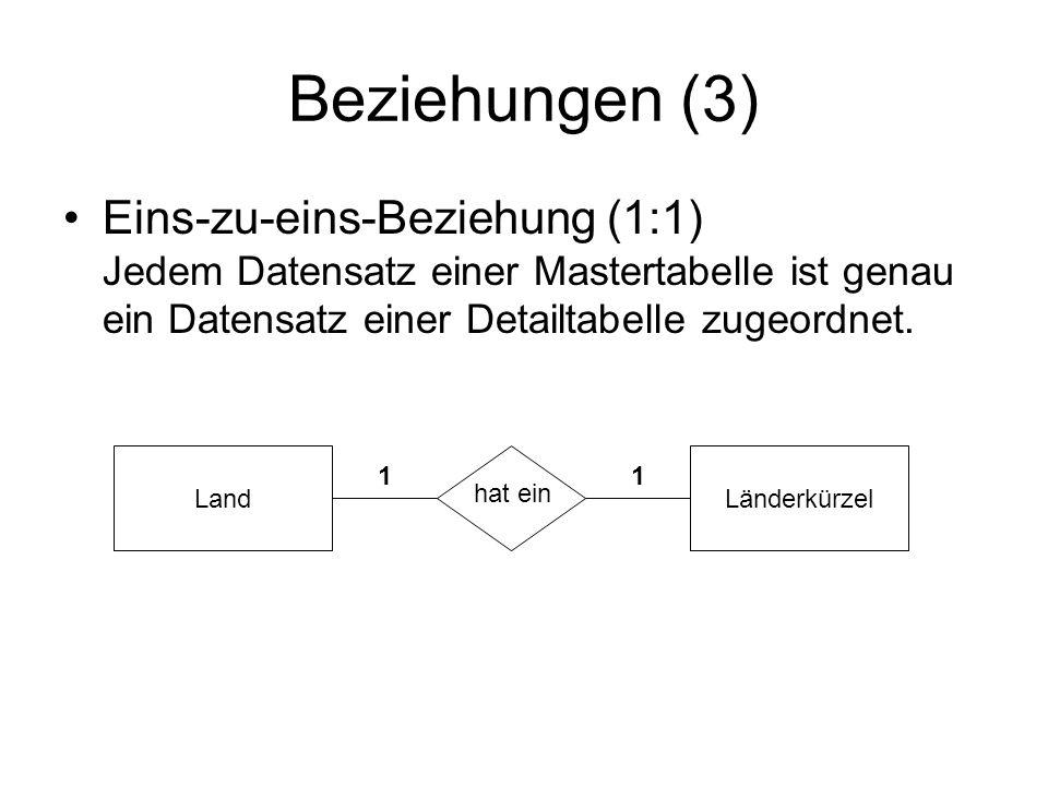 Beziehungen (3) Eins-zu-eins-Beziehung (1:1) Jedem Datensatz einer Mastertabelle ist genau ein Datensatz einer Detailtabelle zugeordnet. LandLänderkür