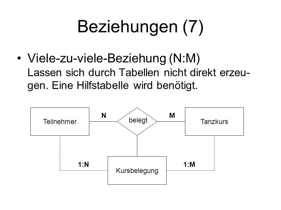 Beziehungen (7) Viele-zu-viele-Beziehung (N:M) Lassen sich durch Tabellen nicht direkt erzeu- gen. Eine Hilfstabelle wird benötigt. TeilnehmerTanzkurs